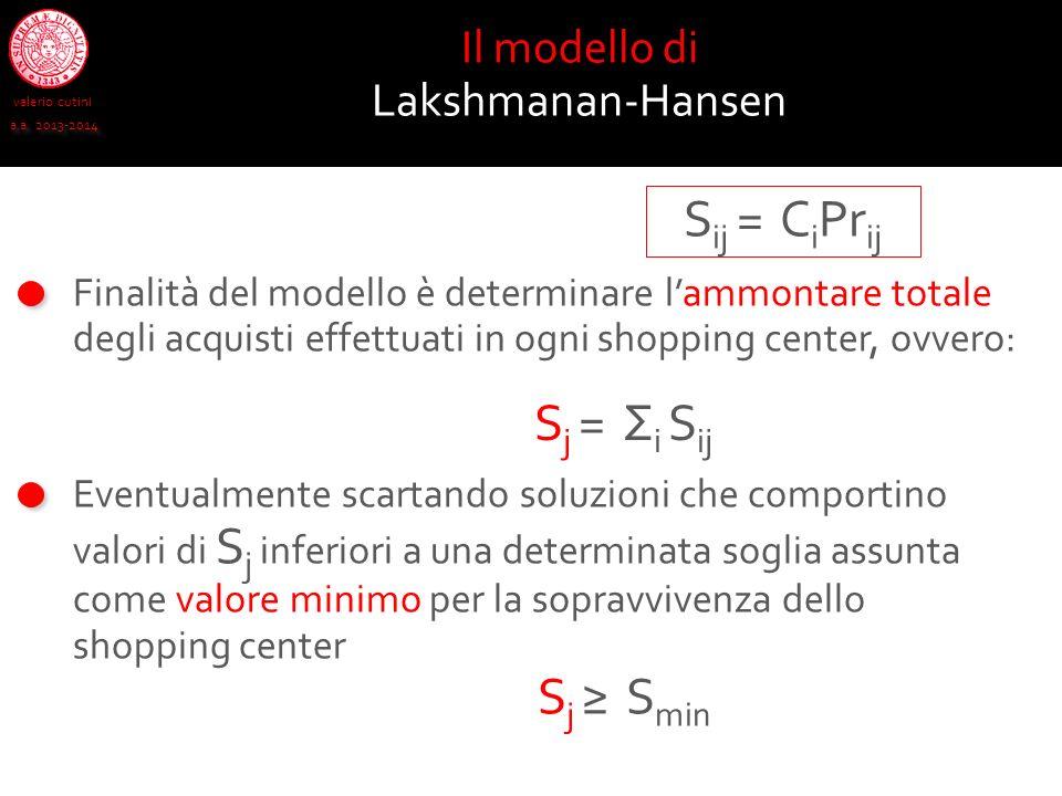 valerio cutini a.a. 2013-2014 Il modello di Lakshmanan-Hansen Finalità del modello è determinare lammontare totale degli acquisti effettuati in ogni s