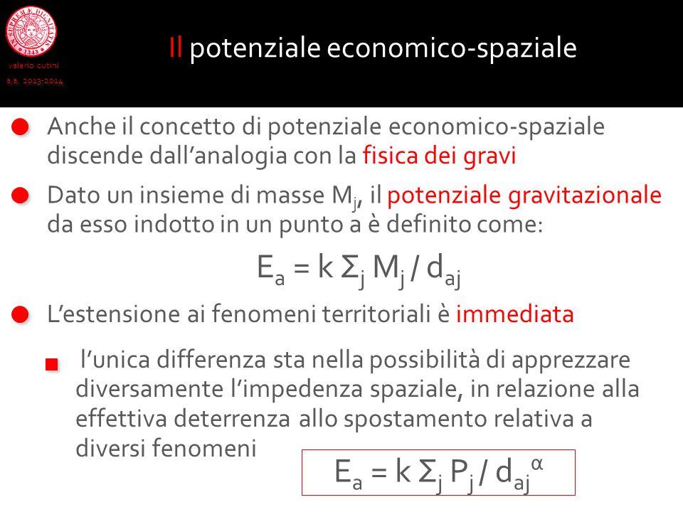 valerio cutini a.a. 2013-2014 Anche il concetto di potenziale economico-spaziale discende dallanalogia con la fisica dei gravi Il potenziale economico