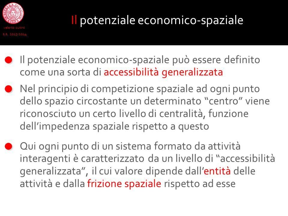 valerio cutini a.a. 2013-2014 Il potenziale economico-spaziale può essere definito come una sorta di accessibilità generalizzata Il potenziale economi