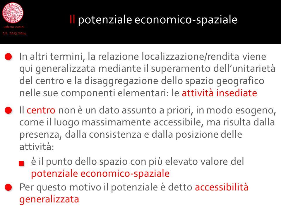 valerio cutini a.a. 2013-2014 Il potenziale economico-spaziale In altri termini, la relazione localizzazione/rendita viene qui generalizzata mediante