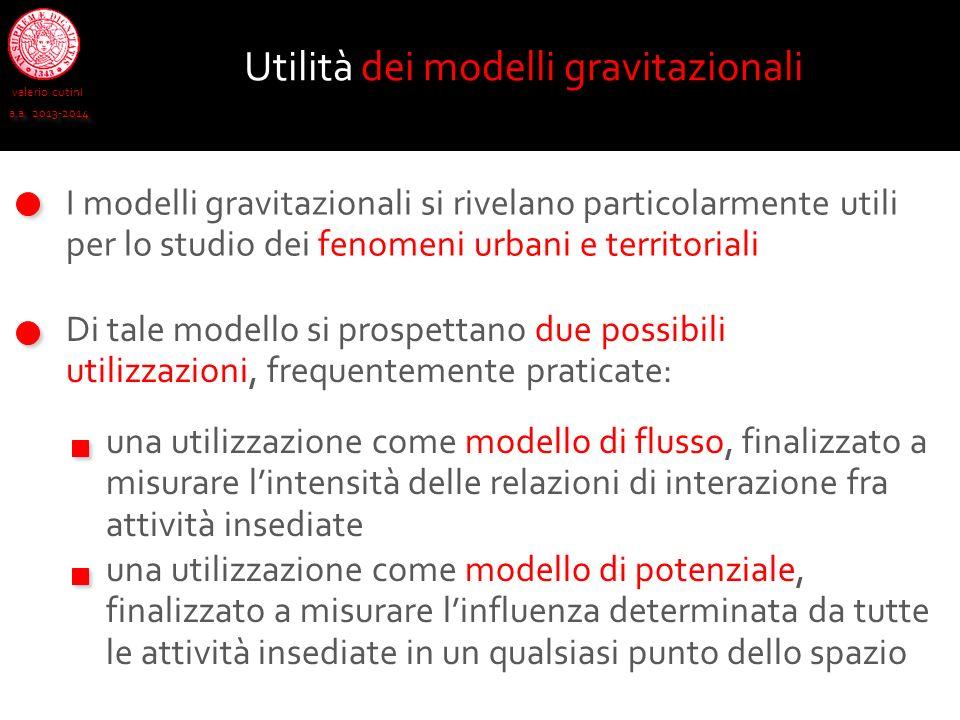 valerio cutini a.a. 2013-2014 Utilità dei modelli gravitazionali I modelli gravitazionali si rivelano particolarmente utili per lo studio dei fenomeni