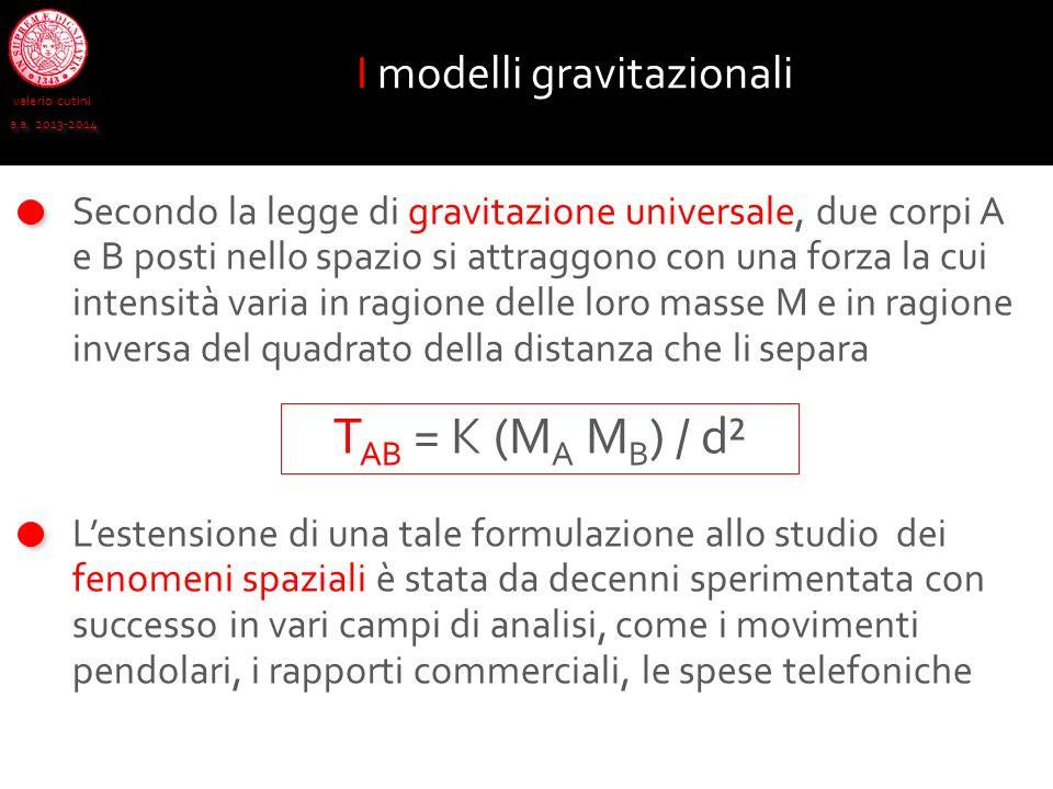 valerio cutini a.a. 2013-2014 Secondo la legge di gravitazione universale, due corpi A e B posti nello spazio si attraggono con una forza la cui inten