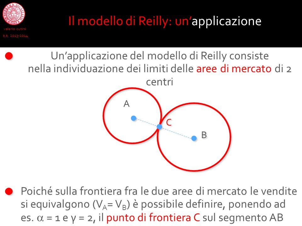 valerio cutini a.a. 2013-2014 Unapplicazione del modello di Reilly consiste nella individuazione dei limiti delle aree di mercato di 2 centri Il model
