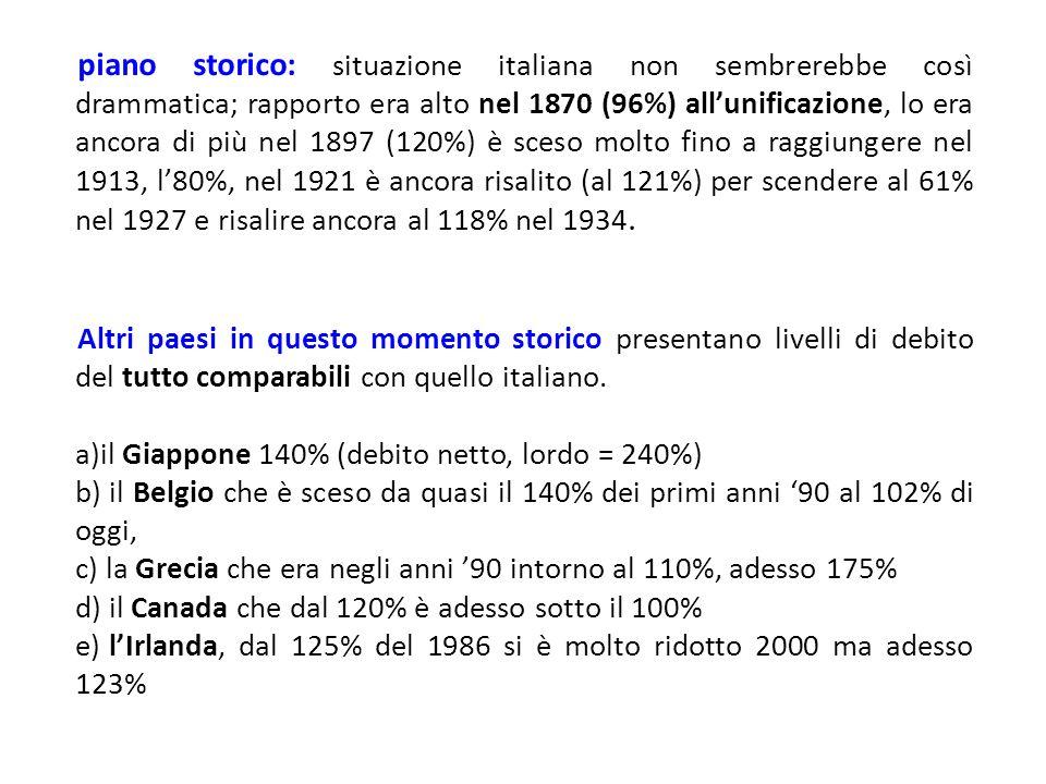 piano storico: situazione italiana non sembrerebbe così drammatica; rapporto era alto nel 1870 (96%) allunificazione, lo era ancora di più nel 1897 (1