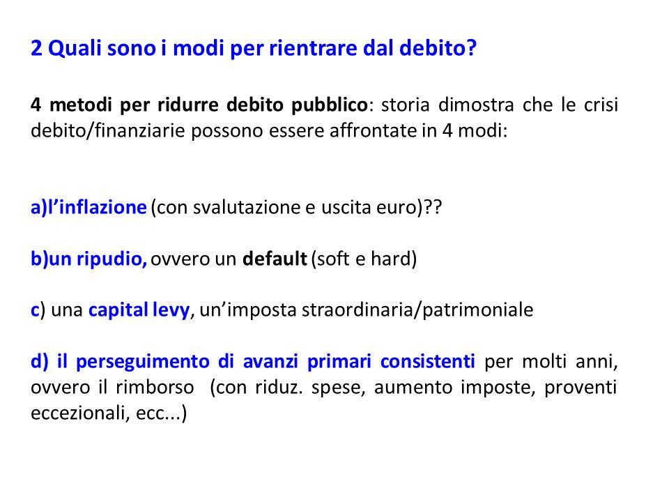 2 Quali sono i modi per rientrare dal debito? 4 metodi per ridurre debito pubblico: storia dimostra che le crisi debito/finanziarie possono essere aff