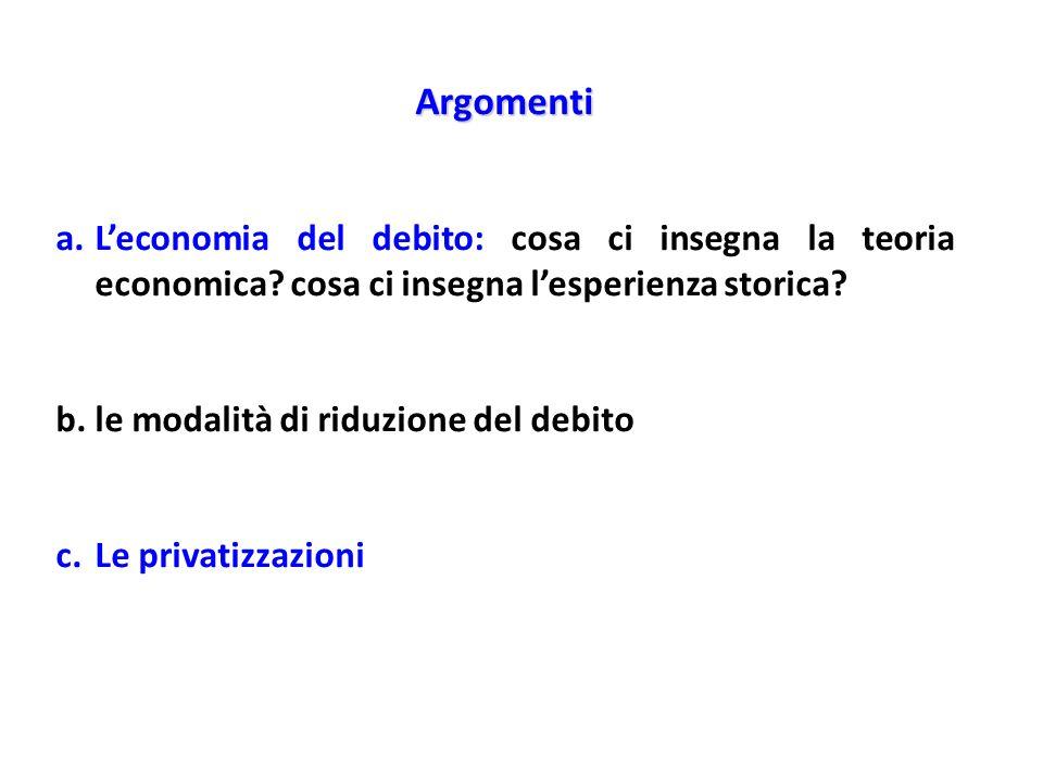 Argomenti a.Leconomia del debito: cosa ci insegna la teoria economica? cosa ci insegna lesperienza storica? b.le modalità di riduzione del debito c.Le