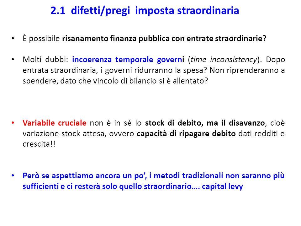 È possibile risanamento finanza pubblica con entrate straordinarie? Molti dubbi: incoerenza temporale governi (time inconsistency). Dopo entrata strao