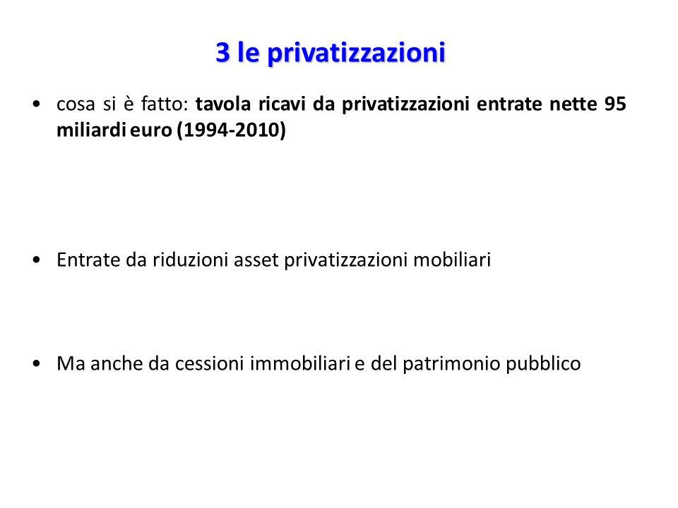 3 le privatizzazioni cosa si è fatto: tavola ricavi da privatizzazioni entrate nette 95 miliardi euro (1994-2010) Entrate da riduzioni asset privatizz