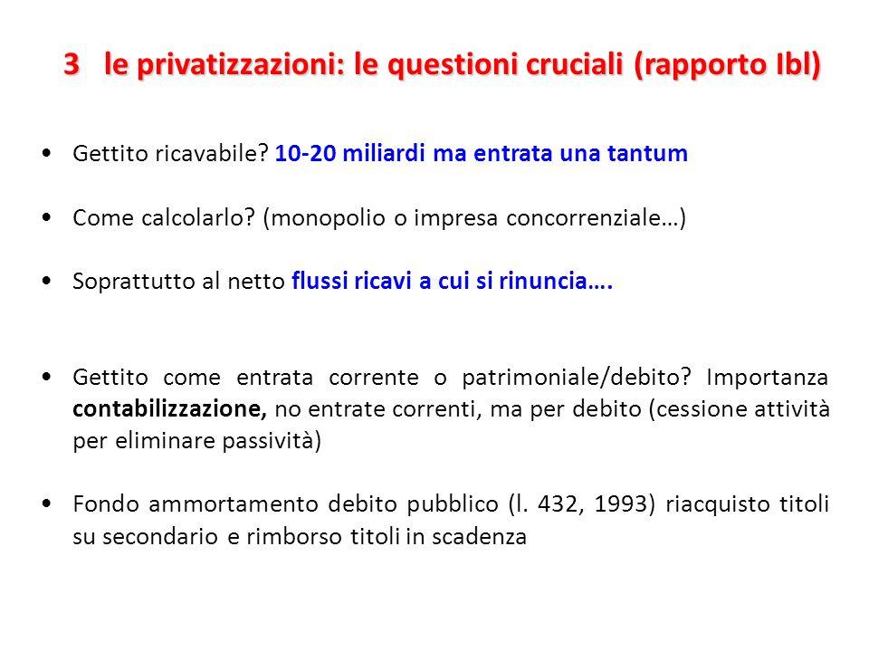 3 le privatizzazioni: le questioni cruciali (rapporto Ibl) 3 le privatizzazioni: le questioni cruciali (rapporto Ibl) Gettito ricavabile? 10-20 miliar