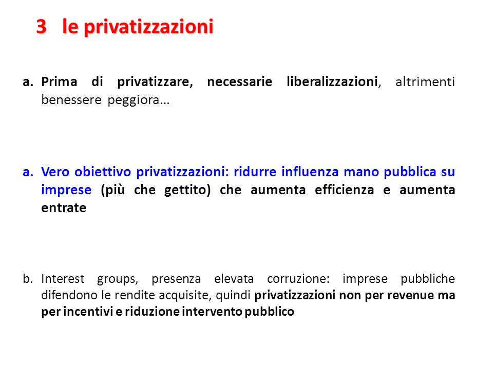 3 le privatizzazioni 3 le privatizzazioni a.Prima di privatizzare, necessarie liberalizzazioni, altrimenti benessere peggiora… a.Vero obiettivo privat
