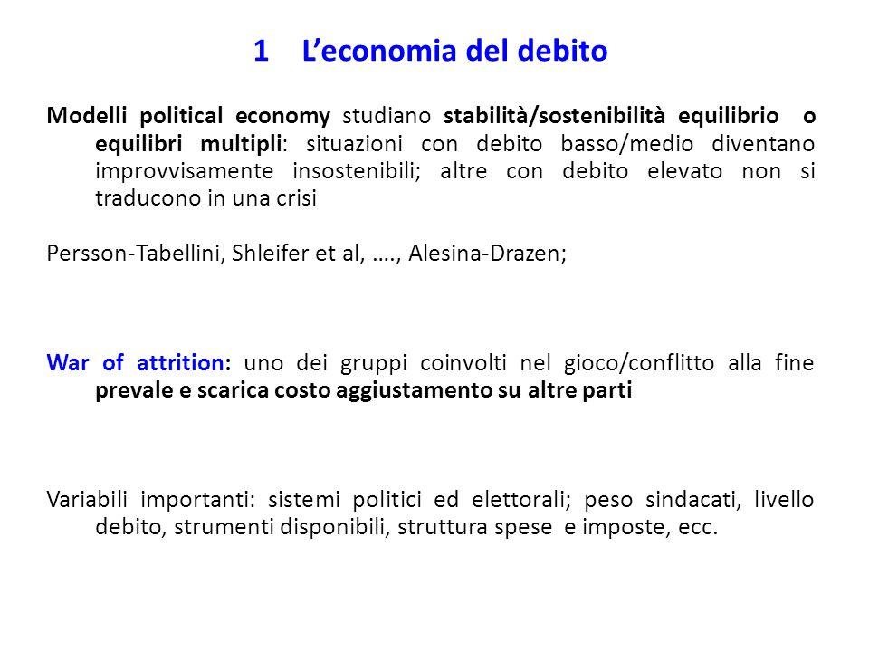 1Leconomia del debito Modelli political economy studiano stabilità/sostenibilità equilibrio o equilibri multipli: situazioni con debito basso/medio di