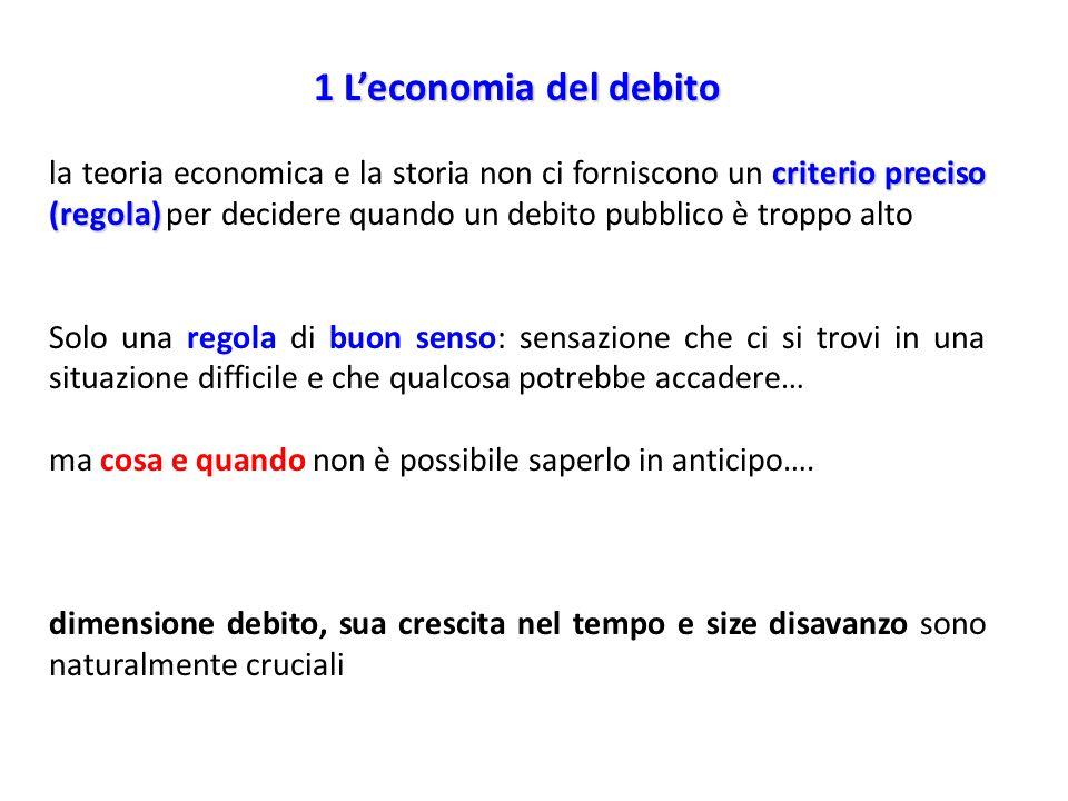 1 Leconomia del debito criterio preciso (regola) la teoria economica e la storia non ci forniscono un criterio preciso (regola) per decidere quando un