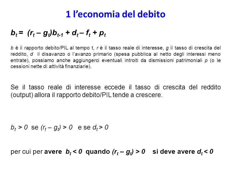1 leconomia del debito b t = (r t – g t )b t-1 + d t – f t + p t b è il rapporto debito/PIL al tempo t, r è il tasso reale di interesse, g il tasso di