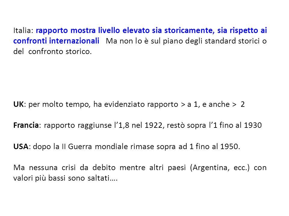 Italia: rapporto mostra livello elevato sia storicamente, sia rispetto ai confronti internazionali Ma non lo è sul piano degli standard storici o del