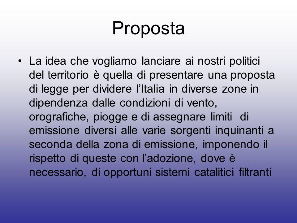 Proposta La idea che vogliamo lanciare ai nostri politici del territorio è quella di presentare una proposta di legge per dividere lItalia in diverse