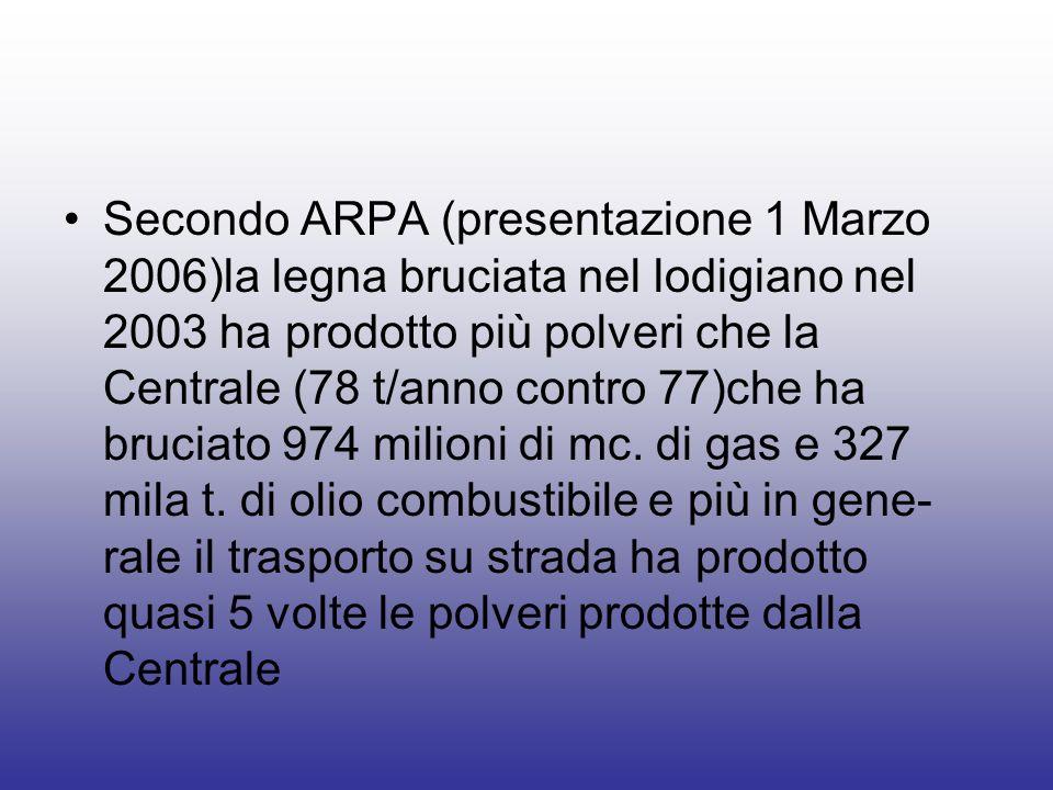 Secondo ARPA (presentazione 1 Marzo 2006)la legna bruciata nel lodigiano nel 2003 ha prodotto più polveri che la Centrale (78 t/anno contro 77)che ha bruciato 974 milioni di mc.