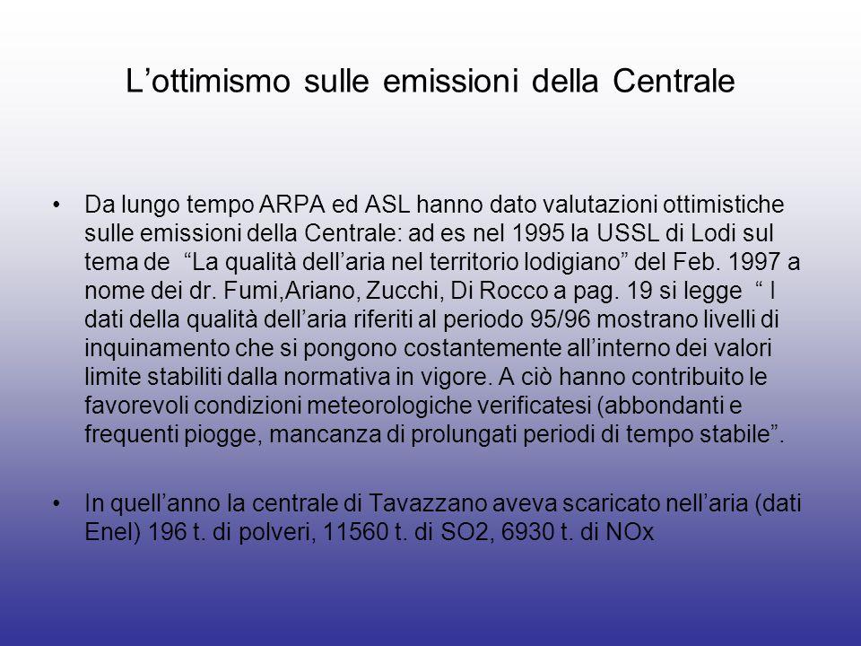 Lottimismo sulle emissioni della Centrale Da lungo tempo ARPA ed ASL hanno dato valutazioni ottimistiche sulle emissioni della Centrale: ad es nel 1995 la USSL di Lodi sul tema de La qualità dellaria nel territorio lodigiano del Feb.