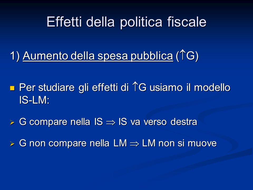 1) Aumento della spesa pubblica ( G) Per studiare gli effetti di G usiamo il modello IS-LM: Per studiare gli effetti di G usiamo il modello IS-LM: G c