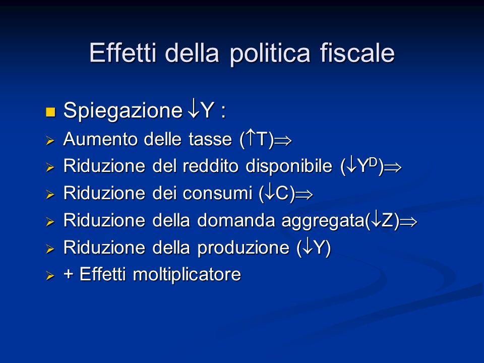 Spiegazione Y : Spiegazione Y : Aumento delle tasse ( T) Aumento delle tasse ( T) Riduzione del reddito disponibile ( Y D ) Riduzione del reddito disp