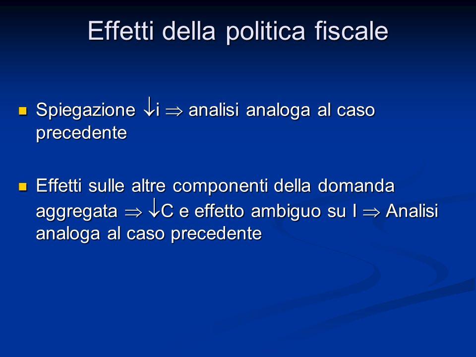 Spiegazione i analisi analoga al caso precedente Spiegazione i analisi analoga al caso precedente Effetti sulle altre componenti della domanda aggrega