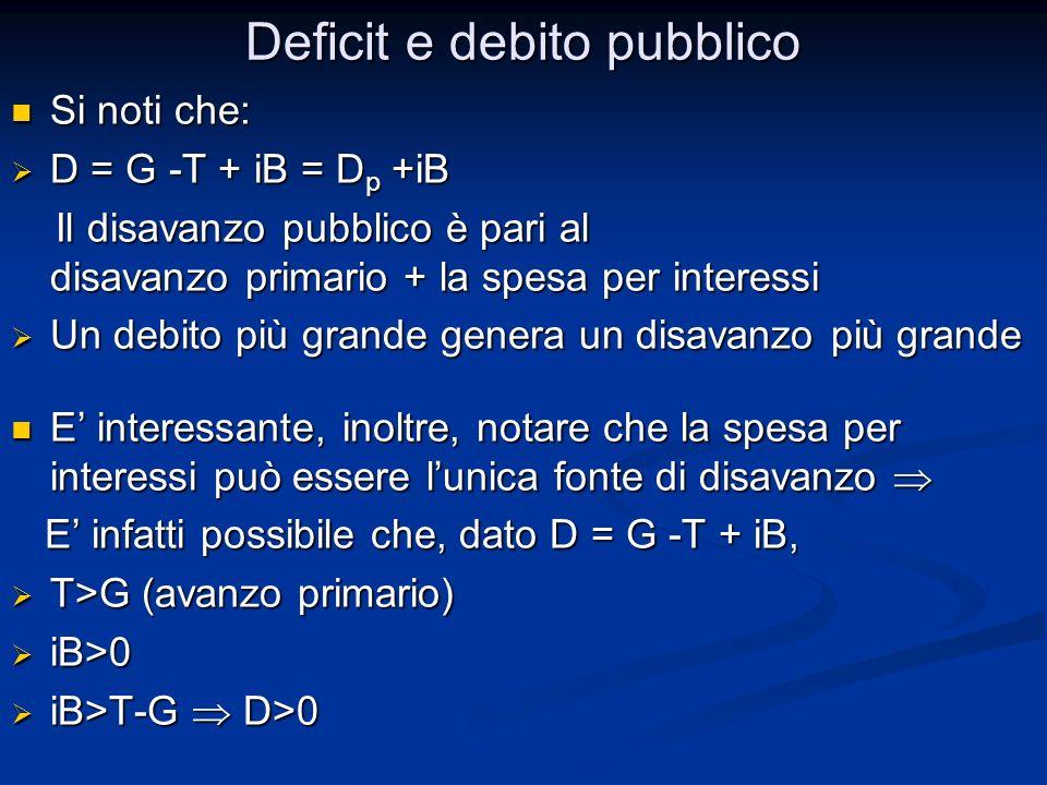 Si noti che: Si noti che: D = G -T + iB = D p +iB D = G -T + iB = D p +iB Il disavanzo pubblico è pari al disavanzo primario + la spesa per interessi
