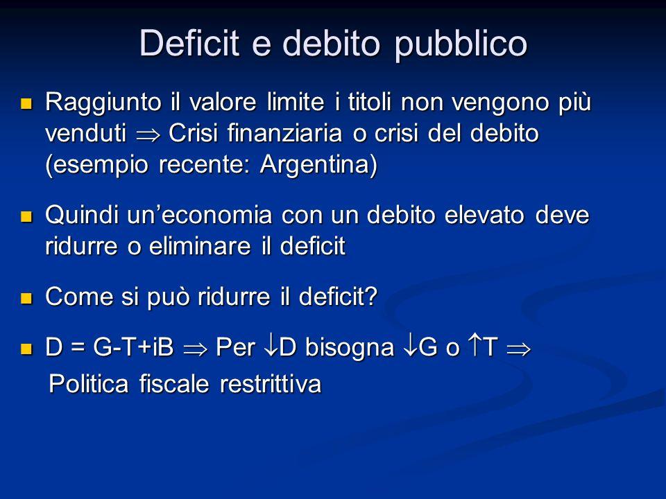 Raggiunto il valore limite i titoli non vengono più venduti Crisi finanziaria o crisi del debito (esempio recente: Argentina) Raggiunto il valore limi