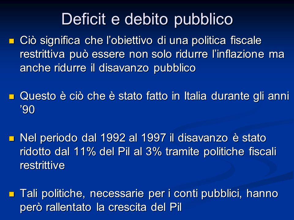Ciò significa che lobiettivo di una politica fiscale restrittiva può essere non solo ridurre linflazione ma anche ridurre il disavanzo pubblico Ciò si
