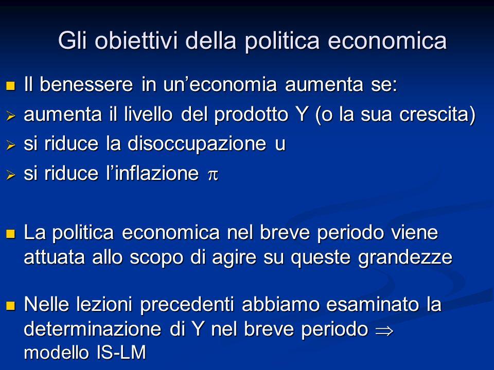 Gli obiettivi della politica economica Il benessere in uneconomia aumenta se: Il benessere in uneconomia aumenta se: aumenta il livello del prodotto Y