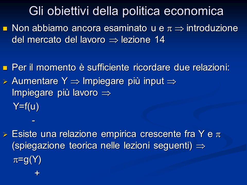 Gli obiettivi della politica economica Non abbiamo ancora esaminato u e introduzione del mercato del lavoro lezione 14 Non abbiamo ancora esaminato u