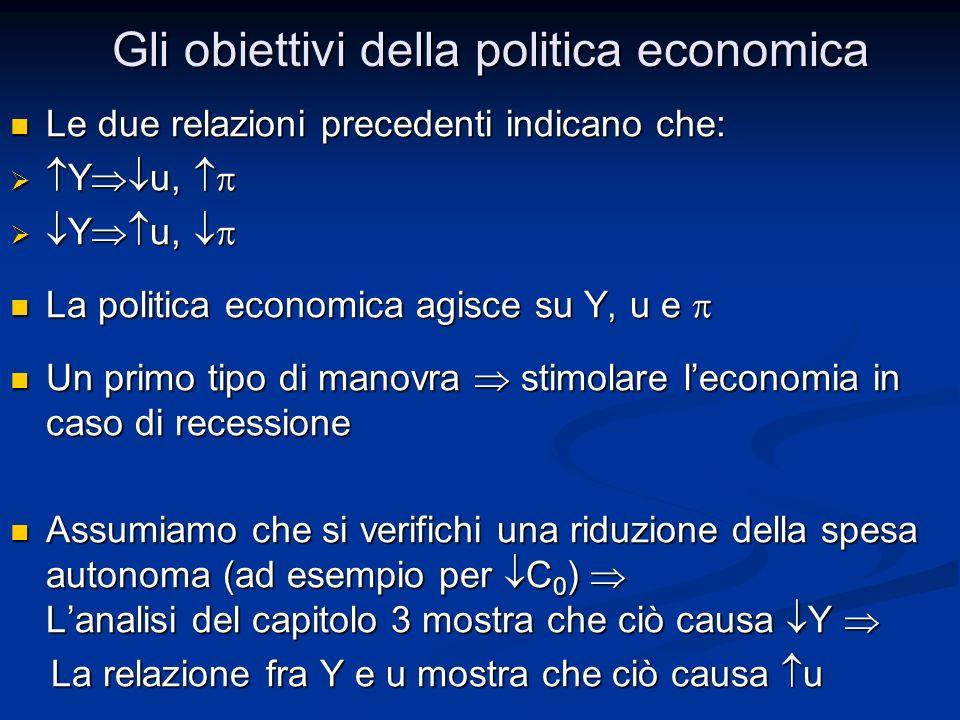 Gli obiettivi della politica economica Le due relazioni precedenti indicano che: Le due relazioni precedenti indicano che: Y u, Y u, La politica econo