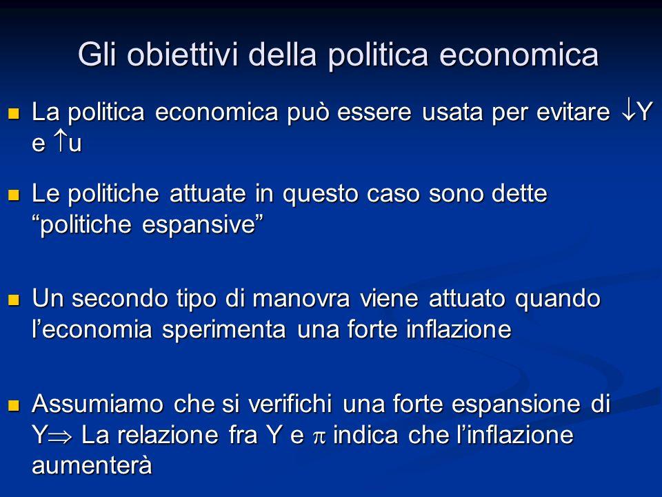 Gli obiettivi della politica economica La politica economica può essere usata per evitare Y e u La politica economica può essere usata per evitare Y e