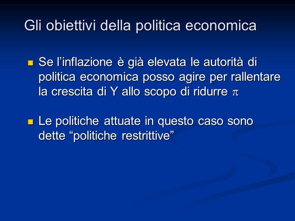 Se linflazione è già elevata le autorità di politica economica posso agire per rallentare la crescita di Y allo scopo di ridurre Se linflazione è già
