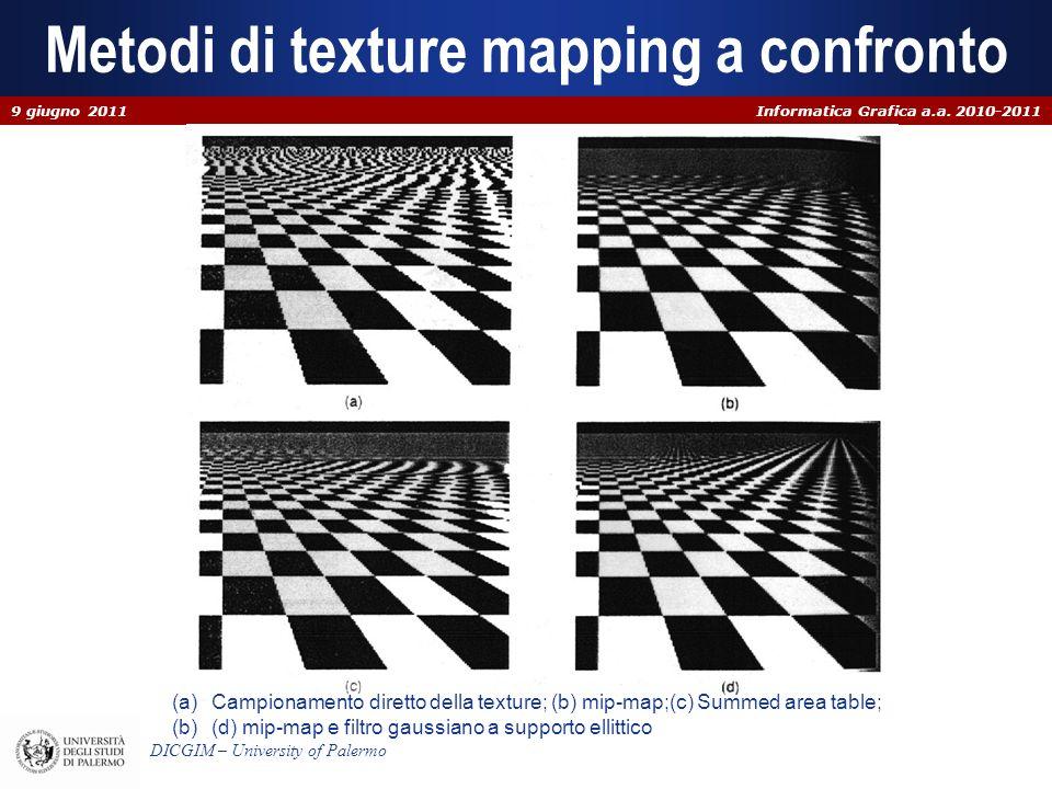 Informatica Grafica a.a. 2010-2011 DICGIM – University of Palermo Metodi di texture mapping a confronto 9 giugno 2011 (a)Campionamento diretto della t
