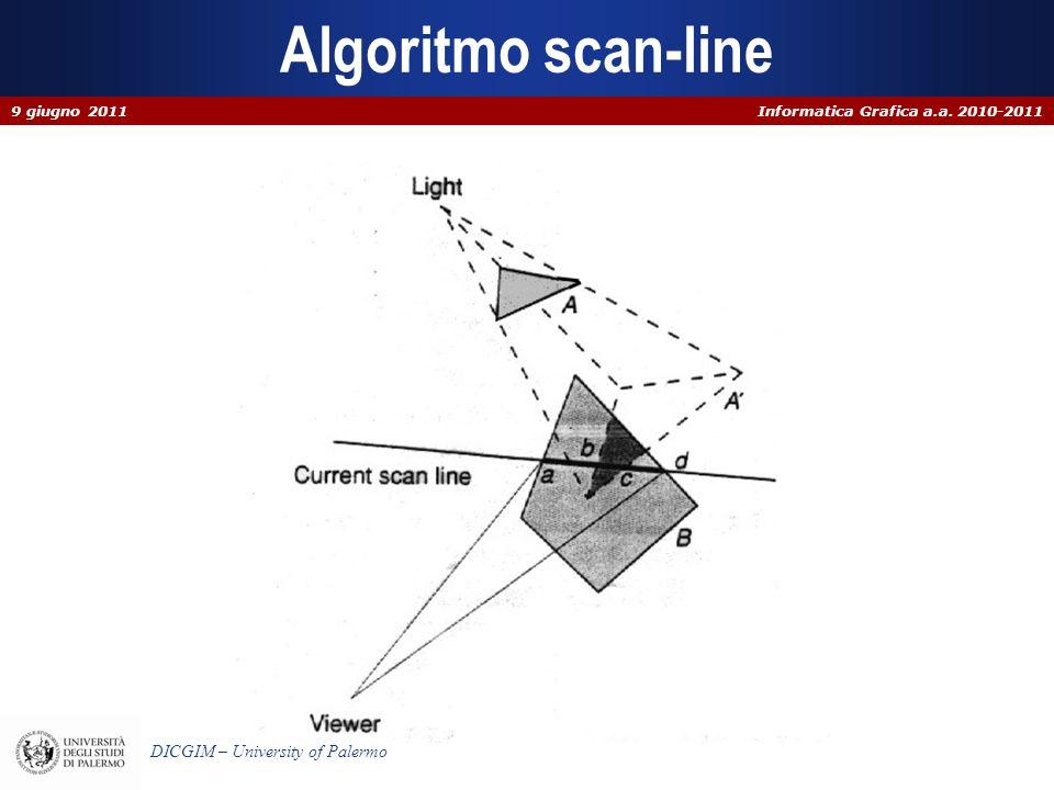 Informatica Grafica a.a. 2010-2011 DICGIM – University of Palermo Algoritmo scan-line 9 giugno 2011