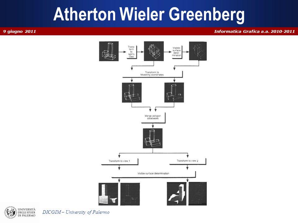 Informatica Grafica a.a. 2010-2011 DICGIM – University of Palermo Atherton Wieler Greenberg 9 giugno 2011