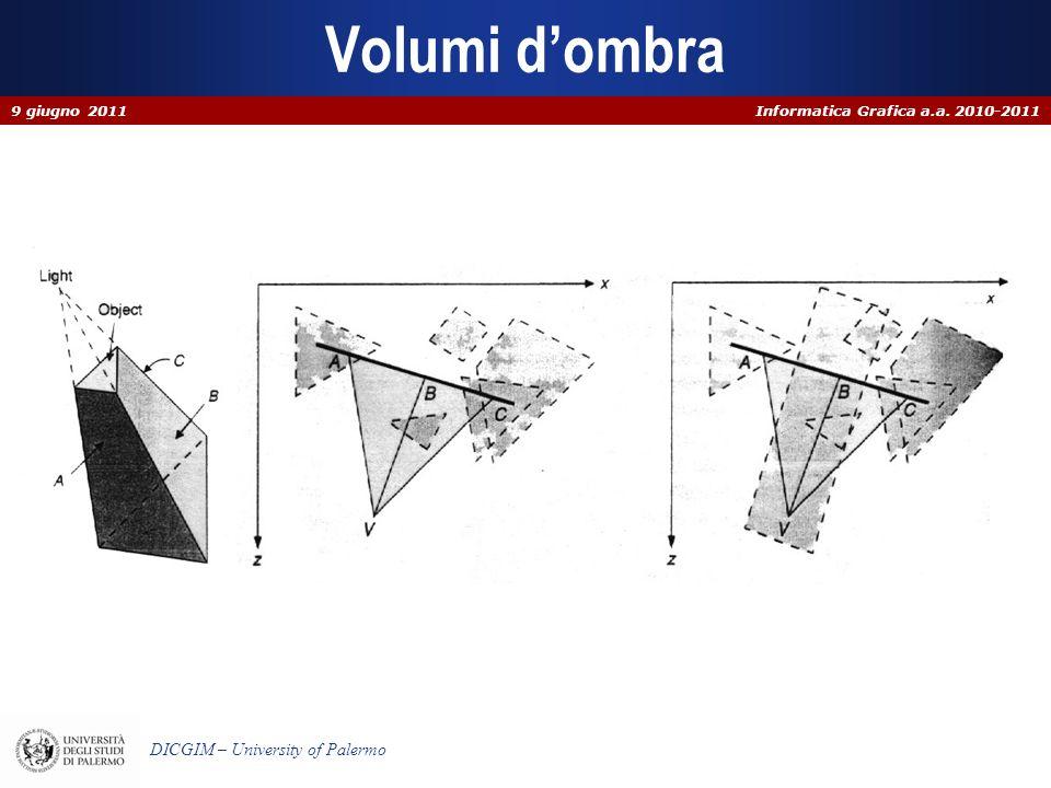 Informatica Grafica a.a. 2010-2011 DICGIM – University of Palermo Volumi dombra 9 giugno 2011