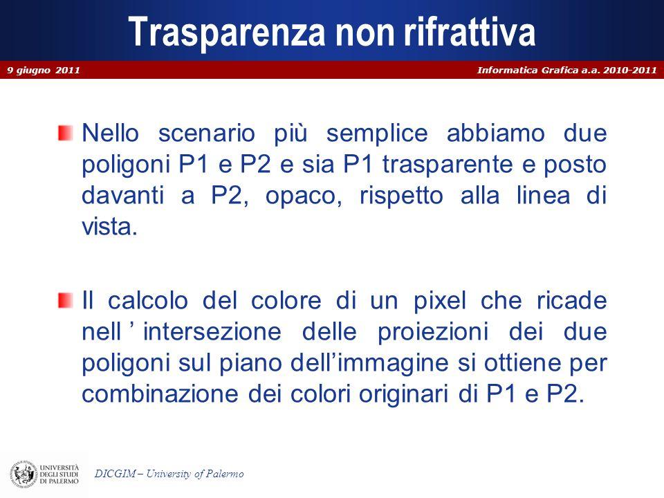 Informatica Grafica a.a. 2010-2011 DICGIM – University of Palermo Trasparenza non rifrattiva Nello scenario più semplice abbiamo due poligoni P1 e P2
