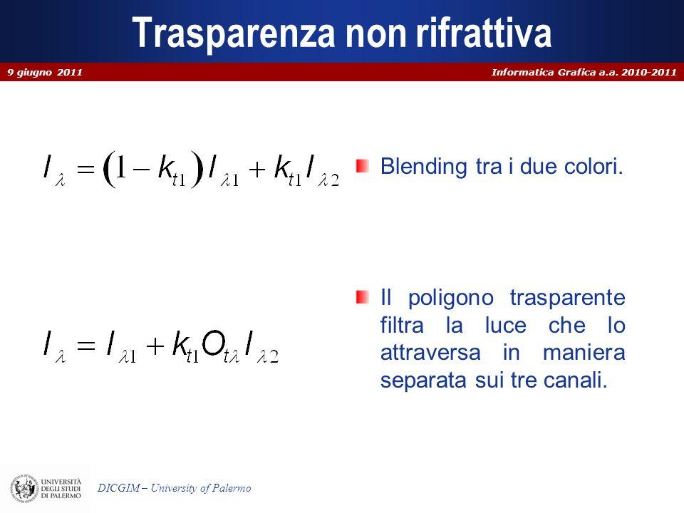 Informatica Grafica a.a. 2010-2011 DICGIM – University of Palermo Trasparenza non rifrattiva Blending tra i due colori. Il poligono trasparente filtra
