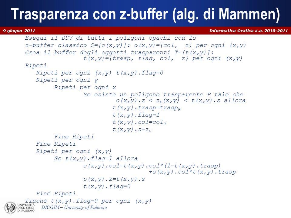 Informatica Grafica a.a. 2010-2011 DICGIM – University of Palermo Trasparenza con z-buffer (alg. di Mammen) Esegui il DSV di tutti i poligoni opachi c