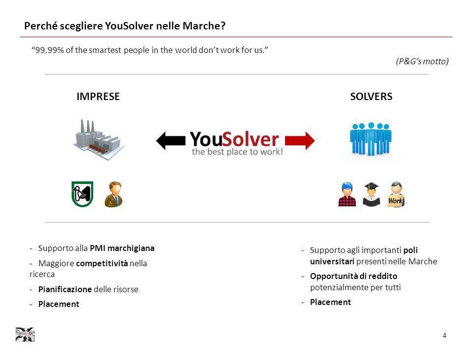 4 Perché scegliere YouSolver nelle Marche? -Supporto alla PMI marchigiana -Maggiore competitività nella ricerca -Pianificazione delle risorse -Placeme