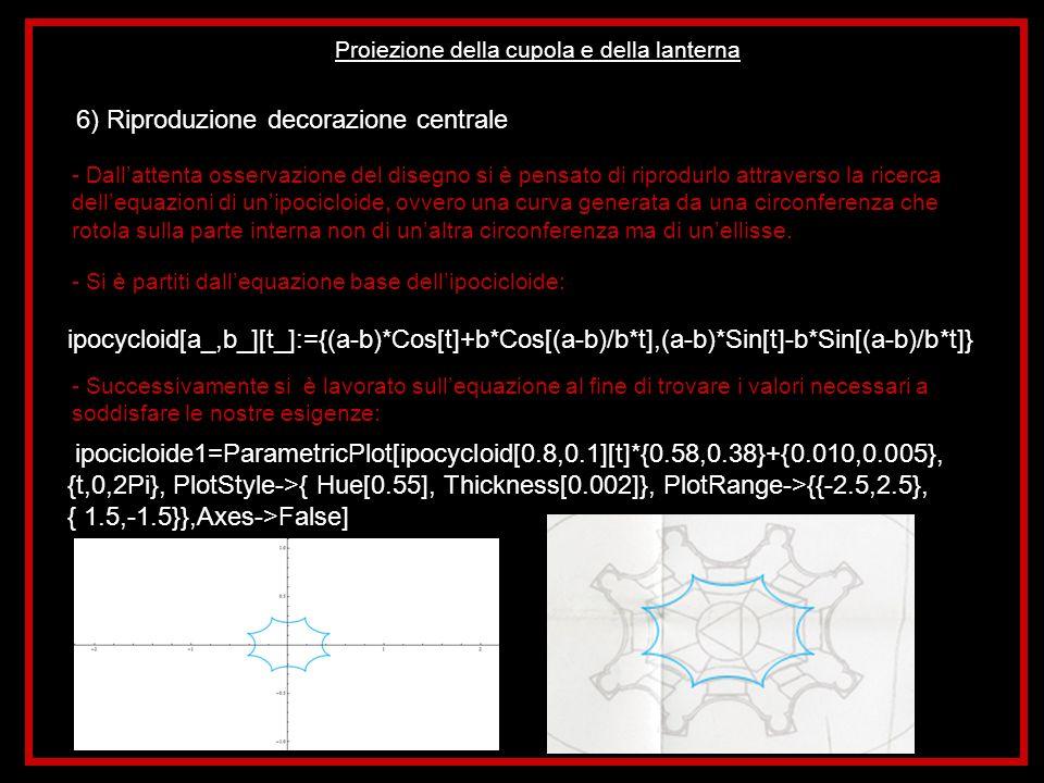 Proiezione della cupola e della lanterna 6) Riproduzione decorazione centrale - Dallattenta osservazione del disegno si è pensato di riprodurlo attrav