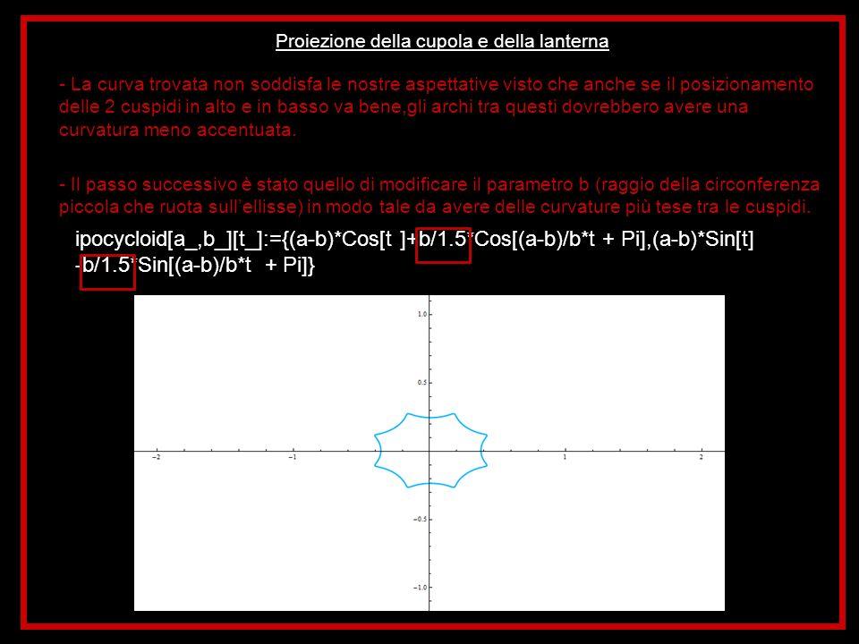 Proiezione della cupola e della lanterna - La curva trovata non soddisfa le nostre aspettative visto che anche se il posizionamento delle 2 cuspidi in