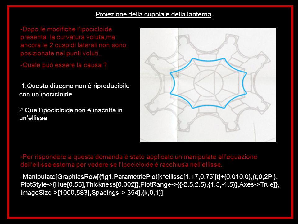 Proiezione della cupola e della lanterna -Dopo le modifiche lipocicloide presenta la curvatura voluta,ma ancora le 2 cuspidi laterali non sono posizio