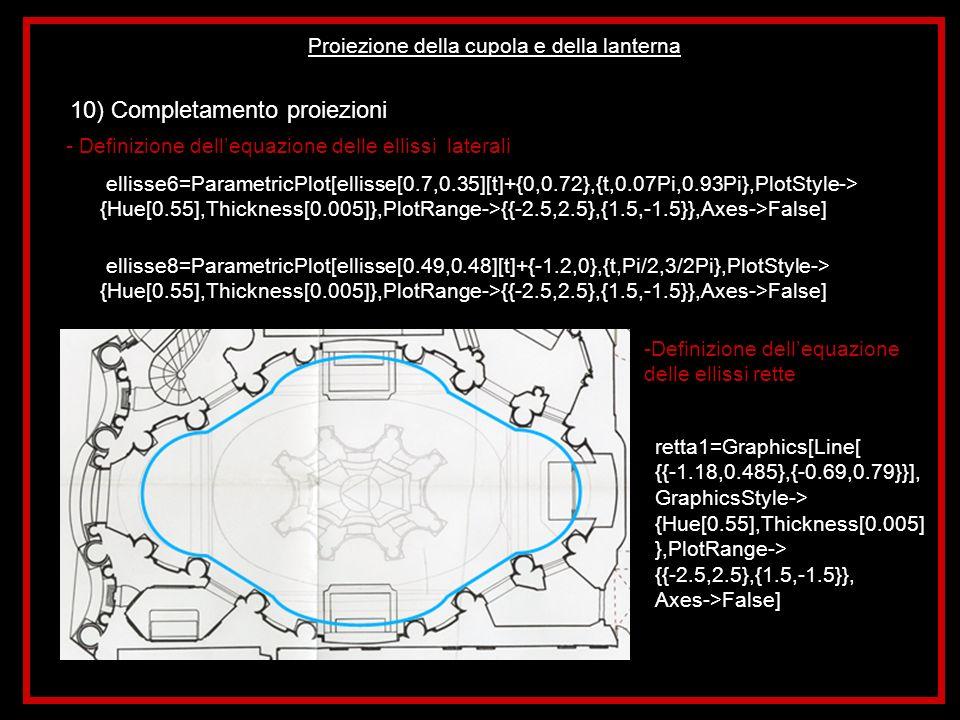 Proiezione della cupola e della lanterna 10) Completamento proiezioni ellisse6=ParametricPlot[ellisse[0.7,0.35][t]+{0,0.72},{t,0.07Pi,0.93Pi},PlotStyl