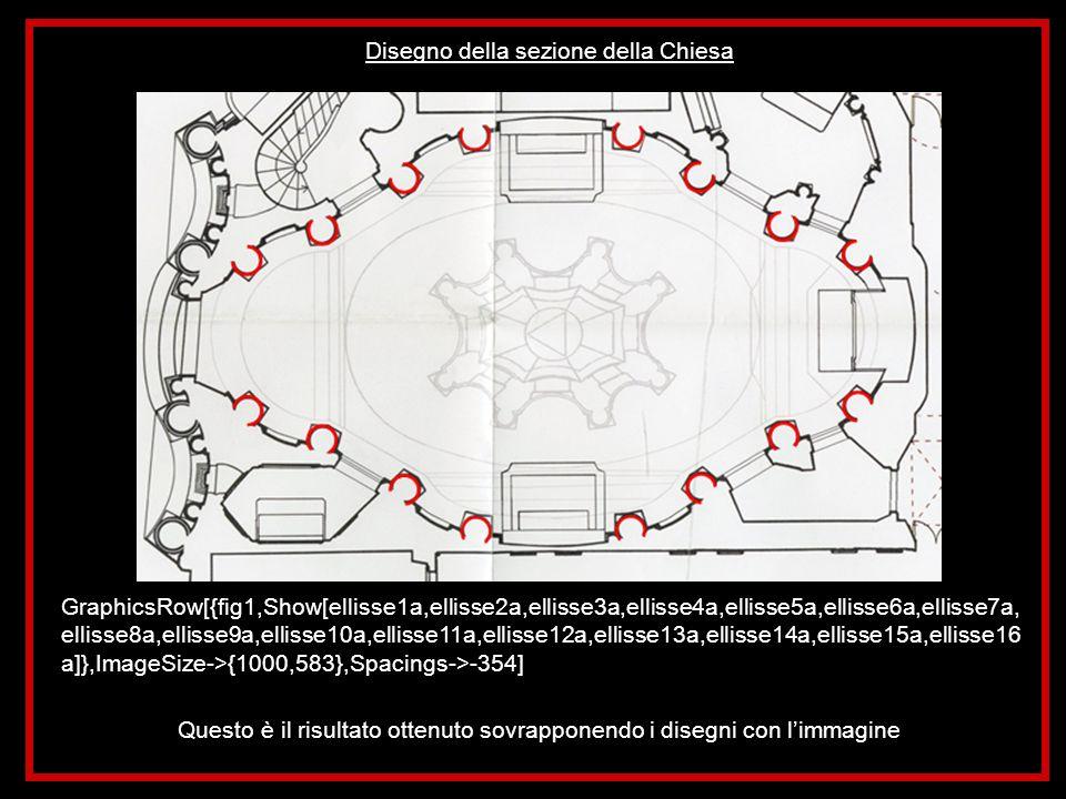 Disegno della sezione della Chiesa GraphicsRow[{fig1,Show[ellisse1a,ellisse2a,ellisse3a,ellisse4a,ellisse5a,ellisse6a,ellisse7a, ellisse8a,ellisse9a,e