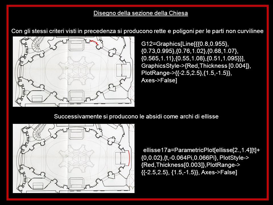Disegno della sezione della Chiesa Con gli stessi criteri visti in precedenza si producono rette e poligoni per le parti non curvilinee G12=Graphics[L