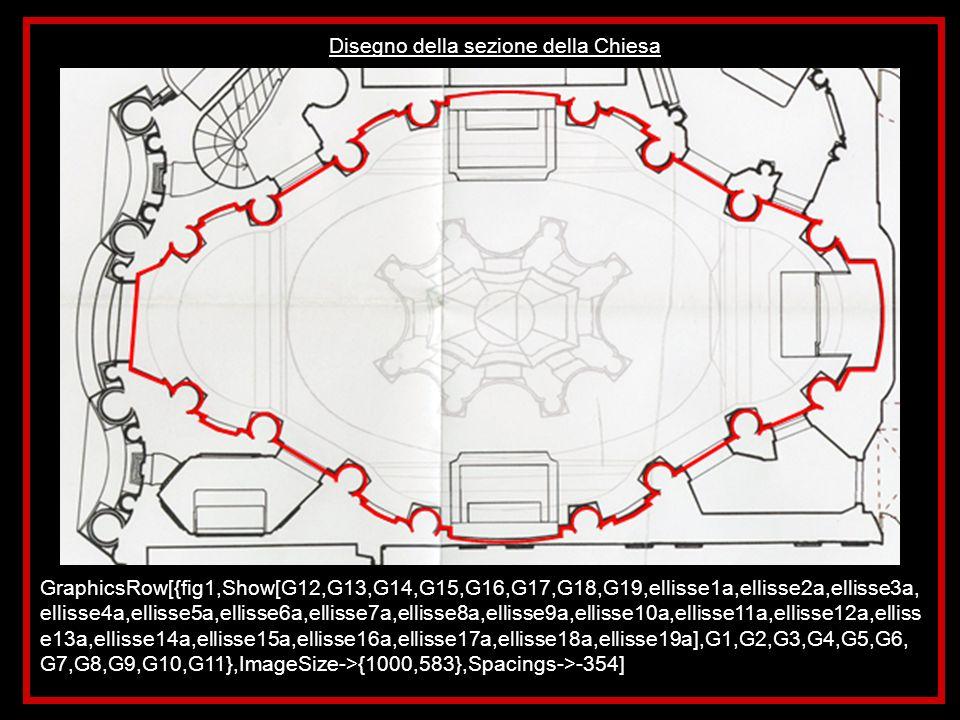 Disegno della sezione della Chiesa GraphicsRow[{fig1,Show[G12,G13,G14,G15,G16,G17,G18,G19,ellisse1a,ellisse2a,ellisse3a, ellisse4a,ellisse5a,ellisse6a