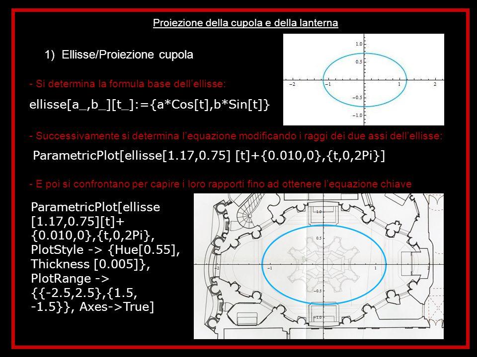 Proiezione della cupola e della lanterna 1) Ellisse/Proiezione cupola - Si determina la formula base dellellisse: ellisse[a_,b_][t_]:={a*Cos[t],b*Sin[