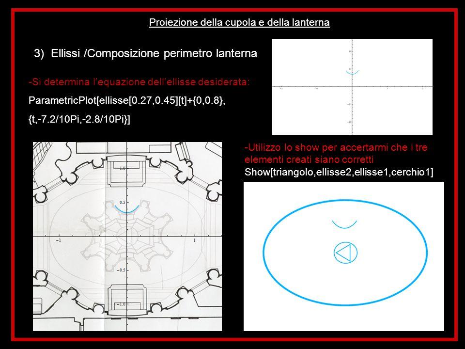 Disegno della sezione della Chiesa Con gli stessi criteri visti in precedenza si producono rette e poligoni per le parti non curvilinee G12=Graphics[Line[{{0.8,0.955}, {0.73,0.995},{0.76,1.02},{0.68,1.07}, {0.565,1.11},{0.55,1.08},{0.51,1.095}}], GraphicsStyle->{Red,Thickness [0.004]}, PlotRange->{{-2.5,2.5},{1.5,-1.5}}, Axes->False] Successivamente si producono le absidi come archi di ellisse ellisse17a=ParametricPlot[ellisse[2.,1.4][t]+ {0,0.02},{t,-0.064Pi,0.066Pi}, PlotStyle-> {Red,Thickness[0.003]},PlotRange-> {{-2.5,2.5}, {1.5,-1.5}}, Axes->False]