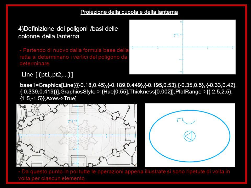 Proiezione della cupola e della lanterna 5) Riproduzione in serie degli altri elementi e giustapposizione in pianta Show[base1,triangolo,cerchio1,ellisse1, ellisse2,base2,base3,base4,base5,bas e6,base7,base8,ellisse3,ellisse4,ellisse 5,cerchio2,cerchio3,cerchio4,cerchio5] GraphicsRow[{fig1,Show[base1,triangolo, cerchio1,ellisse1,ellisse2,base2,base3,ba se4,base5,base6,base7,base8,ellisse3, ellisse4,ellisse5,cerchio2,cerchio3,cerchio 4,cerchio5]},ImageSize-> {1000,583},Spacing->-354]
